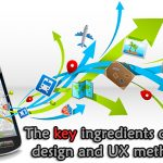 The key ingredients of mobile design and UX methodology