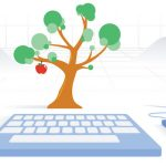 How to develop an effective content strategy for educational websites